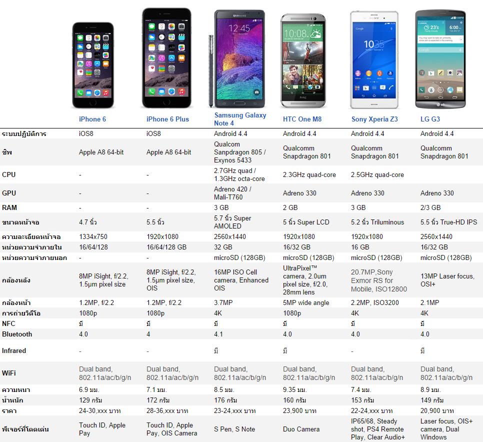 Iphone  Plus No Ring Volume