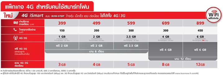 Iphone Promotion Sans Abonnement