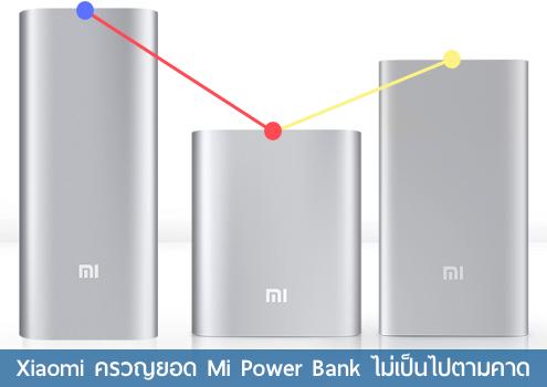 Xiaomi ครวญ ยอดขาย Mi Power Bank ไม่เป็นไปตามคาด เพราะเจอของก๊อปเกลื่อนตลาด