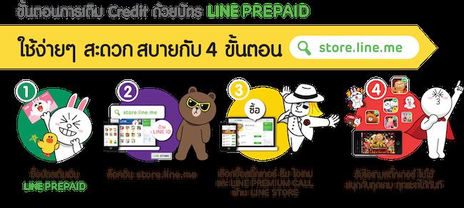 ขั้นตอนการเติม Credit ด้วยบัตร LINE Prepaid