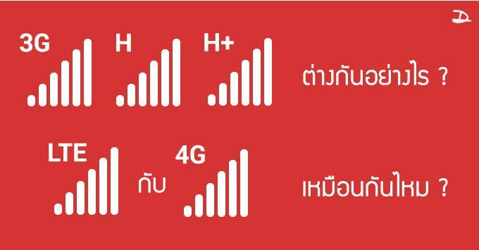 เครือข่ายมือถือ 3G, H, H+ ต่างกันอย่างไร ทำไมสลับไปมา LTE