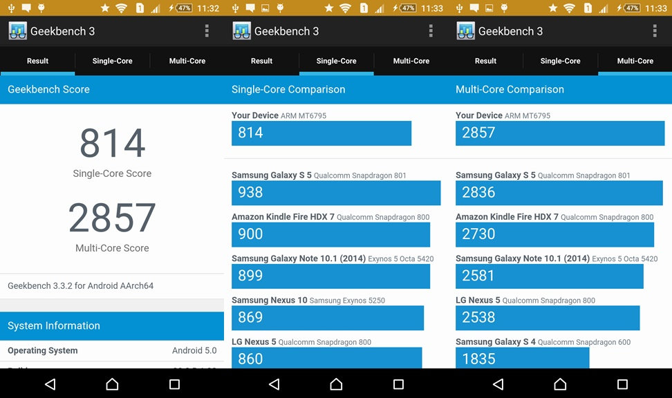 sony-xperia-m5-review-performance02.jpg