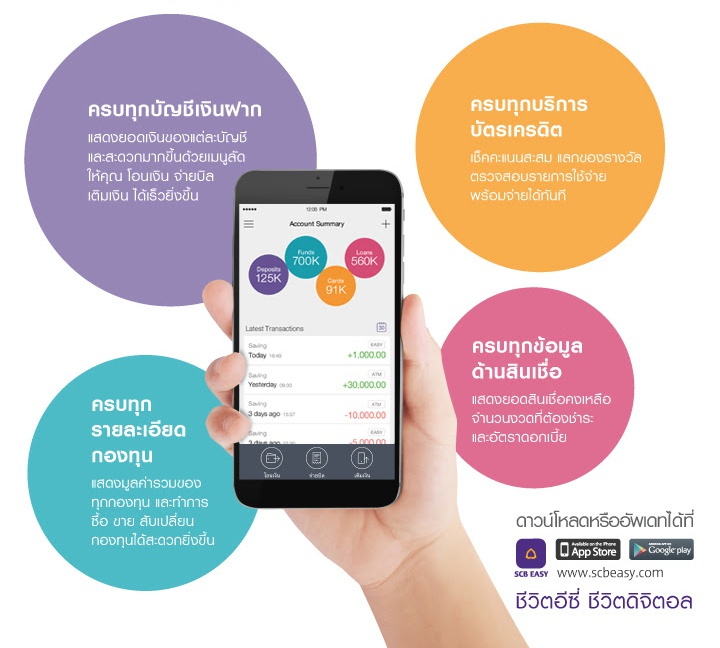 scb-easy-app-features.jpg