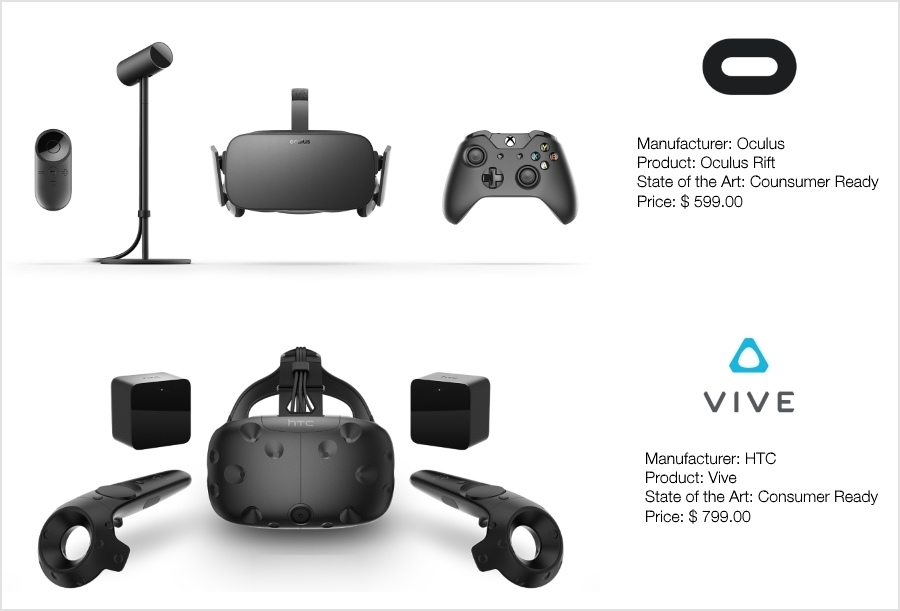 Vive and Rift