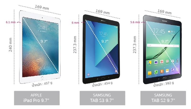 """เปรียบเทียบขนาด Galaxy Tab S3 vs Tab S2 vs iPad Pro 9.7"""""""