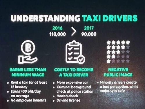 ปัญหาของคนขับแท็กซี่ 2017