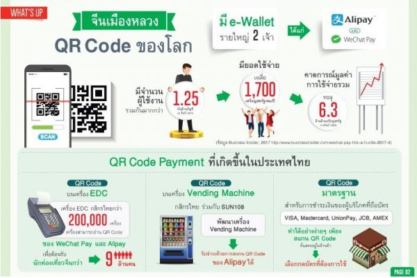 kbank infographic china qr payment