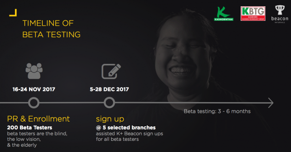 K PLUS Beacon Beta Testing timeline