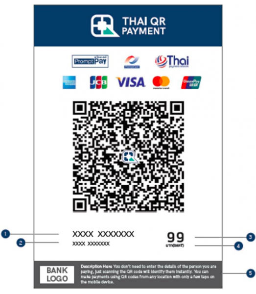Standardized QR Code Sample