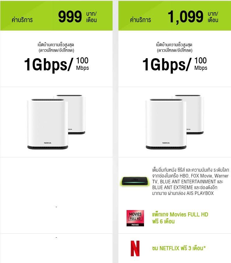 AIS Fibre เปิดตัวแพ็คเกจความเร็ว 1Gbps/100Mbps รับฟรี Nokia