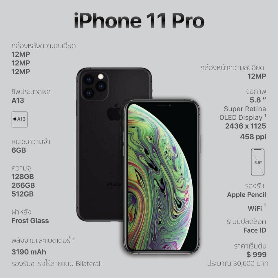 สเปค iPhone 11 Pro