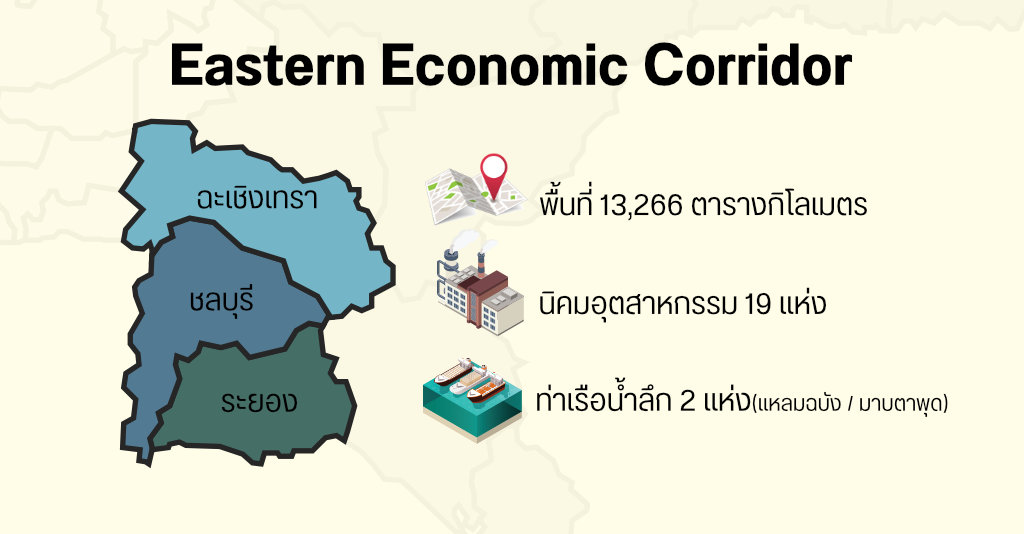 ข้อมูลภาพรวม EEC infographic