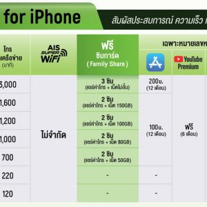 ais 5g one plan for iPhone 12